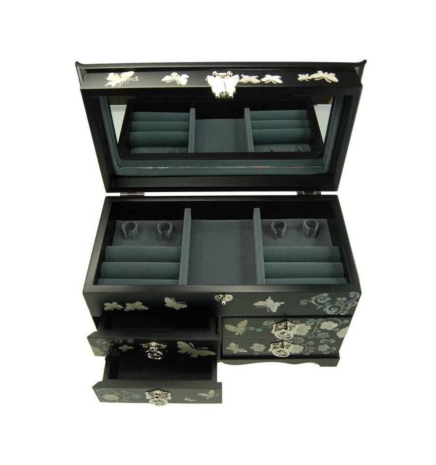 Les boîtes à bijoux : comment choisir ?